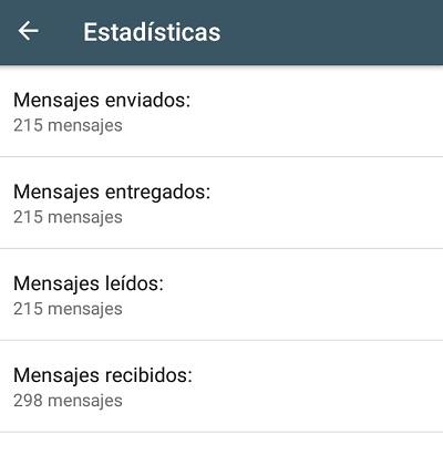 Estadística_IdeaComunicación_WhatsAppBusiness